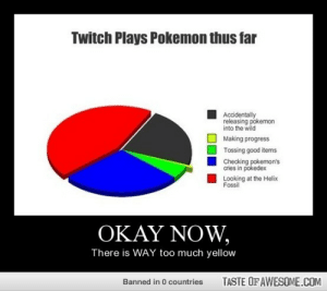Okay now,http://omg-humor.tumblr.com: Twitch Plays Pokemon thus far  Accidentally  releasing pokemon  into the wild  Making progress  Tossing good items  Checking pokemon's  cries in pokedex  Looking at the Helix  Fossil  ΟΚΑΥ ΝOW,  There is WAY too much yellow  TASTE OF AWESOME.COM  Banned in 0 countries Okay now,http://omg-humor.tumblr.com