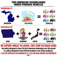 "Dank, Detroit, and Toyota: TWO AMERICAN TECHNOLOGIES  WHICH PRODUCE VEHICLES  Technology #1  MICHIGAN  VEHICLES  FACTORIES  Technology #2  FARMERS  IOWA  JAPAN  VEHICLES  WE EXPORT WHEAT TO JAPAN. THEYSHIP US BACK CARS  Any policy designed to favor the first American technology over the second  is a policy designed to favorDetroit producers over lowan producers.  A TAX ON IMPORTED AUTOMOBILES IS A TAX ON IOWA-GROWN AUTOMOBILES  WAC ""There are two technologies for producing automobiles in America. One is to manufacture them in Detroit, and the other is to grow them in Iowa. Everybody knows about the first technology; let me tell you about the second. First you plant seeds, which are the raw material from which automobiles are constructed. You wait a few months until wheat appears. Then you harvest the wheat, load it onto ships, and sail the ships into the Pacific Ocean. After a few months, the ships reappear with Toyotas on them.  International trade is nothing but a form of technology. The fact that there is a place called Japan, with people and factories, is quite irrelevant to Americans' well-being. To analyze trade policies, we might as well assume that Japan is a giant machine with mysterious inner workings that convert wheat into cars. Any policy designed to favor the first American technology over the second is a policy designed to favor American auto producers in Detroit over American auto producers in Iowa. A tax or a ban on ""imported"" automobiles is a tax or a ban on Iowa-grown automobiles. If you protect Detroit carmakers from competition, then you must damage Iowa farmers, because Iowa farmers are the competition."" [a]  The above is an excerpt from Steven Landsburg's book ""The Armchair Economist."" The passage was inspired from a conversation he had with economist David Friedman, who sought to explain that protectionist policies merely pit one group of American producers against another group of American producers. In fact, it IS true that Japan is our largest purchaser of wheat. [b] The U.S. sold approximately $750 million worth of wheat to Japan in 2015 alone. [b] And Japan, for their part, ships millions of vehicles back to us. In 2013, for instance, they shipped 2.09 million units to us (excluding motorcycles) [c] This relationship works because the U.S. is extremely good at producing food. For instance, in 2015, we exported a total of 5.6 billion dollars of wheat to the rest of the world, making us the second largest exporter of wheat. [d] We genuinely don't need all that wheat. But the rest of the world does, and global trade is the ONLY REASON our producers are able to sell that extra wheat.  The lesson is simple. By using legislation (such as border taxes) to artificially help Detroit producers, you may simply be opting to harm Iowan producers, instead. To determine which producers get to ""create"" cars for American consumers, why not just let American consumers decide by choosing whatever vehicles they wish to purchase? We should stand to protect the U.S. consumer's freedom of choice, as THEY would be the ones who'd pay for any increase in retail prices resulting from proposed ""border taxes."" ------------------------- Sources: [a] http://www.walkerd.people.cofc.edu/Readings/Trade/iowacarcrop.pdf  [b] https://www.fas.usda.gov/sites/default/files/2016-05/tpp_details_wheat-05-2016.pdf  [c] http://www.jama-english.jp/publications/MIJ2015.pdf  [d] http://www.worldstopexports.com/wheat-exports-country/  h/t R. Douglas Barbieri"