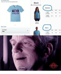 """<p>Prequel memes like this still worth a buy? (Know this has been reposted) via /r/MemeEconomy <a href=""""http://ift.tt/2uCJTjw"""">http://ift.tt/2uCJTjw</a></p>: Two Genders Sh  There are more than two genders Shirt  Back  Anvil Sizing Chart  Women's  CRE  THAN TWO  won  in inchew  17%  19%  21%  GENDERS  20 2  Siae M  Size Chart  Men's  Fit Type  Men  SM MD  LG  Wah2 22  SITNPOSTING  fronic. <p>Prequel memes like this still worth a buy? (Know this has been reposted) via /r/MemeEconomy <a href=""""http://ift.tt/2uCJTjw"""">http://ift.tt/2uCJTjw</a></p>"""