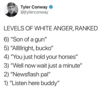 "Loool: Tyler Conway *  @jtylerconway  LEVELS OF WHITE ANGER, RANKED  6) ""Son of a gun""  5) ""Alllright, bucko""  4) ""You just hold your horses""  3) ""Well now wait just a minute""  2) ""Newsflash pal""  1) ""Listen here buddy"" Loool"