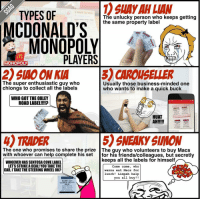 TYPES OF  3 WAYS TO wIN  The unlucky person who keeps getting  the same property label  MCI IN ALI  MONOPOLY  PLAYERS  MONOPOLY  2)SAO ON KIA  3)CAROUSELLER  The super enthusiastic guy who  Usually those business-minded one  chiongs to collect all the labels  who wants to make a quick buck  WHO GOT THE OXLEY  ROAD LABEL!!!  HUAT  AH!!!!  4) 5) SNEAKy SIMON  The one who promises to share the prize The guy who volunteers to buy Macs  with whoever can help complete his for his friends/colleagues, but secretly  keeps all the labels for himself  WHOEVER HAS SENTOSA COVELABEL  LETSSTRIKE A DEAL! YOU TAKETHE  Come come, who  CAR, I TAKE THESTEERING WHEEL 0KP  wanna eat Macs for  lunch  Limpeh help  you all buy  MARINA BAY  CITROEN CACTUS  NG30  NEED M630  M631 TO W  EXP 6NANf 17 Hahahaha which type of McDonalds Monopoly player are you?? I'm definitely 4 - the trader type!! Whoever has Sentosa Cove please pm me!!!