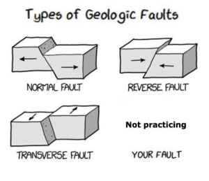 go practice: Types of Geologic Faults  NORAL FAULT  REVERSE FAULT  Not practicing  TRANSVERSE FAULT  YOUR FAULT go practice