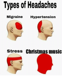 Christmas, Dank, and Music: Types of Headaches  Migrai  ne Hypertension  stress Christmas music Last Christmas I gave you my ears