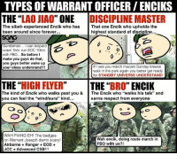 "Click, Memes, and Respect: TYPES OF WARRANT OFFICER/ ENCIKS  THE ""LAO JIAO"" ONE DISCIPLINE MASTER  The sibeh experienced Encik who has  been around since forever  That one Encik who upholds the  highest standard of discipline...  SGAG  Gentlemen. I can leopard  crawl 1km, run SOC 10km  with FBO...So before I  make you guys do that,  you guys better wake up  your ideas understand?!  0  If I see you march macam Sunday breeze  walk in the park again you better get ready  Tfor STANDBY UNIVERSE UNDERSTAND!  THE ""HIGH FLYER""  THE""BRO"" ENCIK  The kind of Encik who walks past you &  you can feel the ""wind/aura"" kind...  The Encik who ""walks his talk"" and  earns respect from everyone  WAH PIANG EH! The badges  on Warrant Joseph damn scary!  Airborne Ranger EOD +  JCC+Advanced CSB!!!  Wah encik, doing route march in  FBO with us?! Those who have gone to army before confirm know these kinds of warrant officers! Click link in bio to find out how you can join the ranks of these men sp"