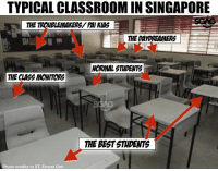 Memes, Best, and Classroom: TYPICAL CLASSROOM IN SINGAPORE  THE TROUBLEMAKERS/ PAI KIAS  THE DAYDREAMERS  NORMAL STIDENTS  THE CLASS MONITORS  THE BEST STHDENTS  Photo credits to ST, Ernest Goh Everything can be found in a classroom except my interest