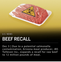 "Beef, Food, and Memes: U.S. NEWS  BEEF RECALL  Dec 5 Due to a potential salmonella  contamination, Arizona meat producer, JBS  Tolleson lnc., expands a recall for raw beef  to 12 million pounds of meat. The U.S. Department of Agriculture's Food Safety and Inspection Service (FSIS) reported that Arizona meat producer, JBS Tolleson Inc., is expanding its recall of raw beef due to a potential salmonella contamination. This announcement comes after a recall was issued in October for roughly 7 million pounds of beef. The new recall of raw beef now brings the total of recalled meat to 12 million pounds. The meat was packaged from July 26 to September 7th and distributed throughout the U.S. ___ JBS said in a statement: - ""While no products in this expansion have been definitively linked to any illness, we have determined in consultation with USDA's Food Safety and Inspection Service (FSIS) that this action is in the best interests of public health."""