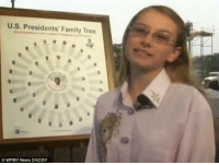 Memes, 🤖, and Descendants: U.S. Presidents' Family Tree  WFMY News 2KCOY 12 Yr old discovers all U.S Presidents are direct descendents of king john of England Presidents are not elected.
