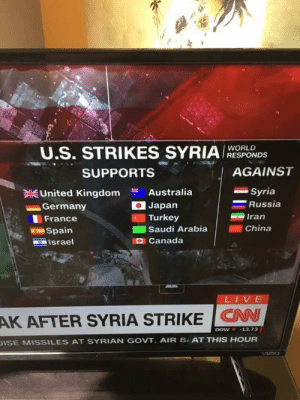 Roster for WW3 unveiled (2018): U.S. STRIKES SYIAESPONDS  WORLD  SUPPORTS  AGAINST  Syria  Russia  United Kingdom Australia  Germany  France  Spain  ! Israel  Japan  Turkey  Saudi Arabia China  Iran  Canada  LIVE  AFTER SYRIA STRIKE CNN  ISE MISSILES AT SYRIAN GOVT. AIR B AT THIS HOUR  AK  Dow Ψ-13.73 Roster for WW3 unveiled (2018)