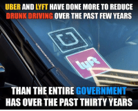 Thanks to the Libertarian Party of Indiana for this post! To get involved locally, go to lp.org/states!: UBER AND LYFT HAVE DONE MORE TO REDUCE  DRUNK DRIVING OVER THE PAST FEW YEARS  THAN THE ENTIRE GOVERNMENT  HAS OVER THE PAST THIRTY YEARS Thanks to the Libertarian Party of Indiana for this post! To get involved locally, go to lp.org/states!