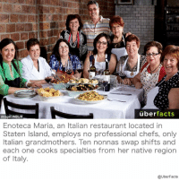 Let's go. http://www.villagevoice.com/restaurants/four-grandmas-run-the-kitchen-at-this-staten-italian-restaurant-6531925: uber  facts  Image: WBUR  Enoteca Maria, an Italian restaurant located in  Staten Island, employs no professional chefs, only  Italian grandmothers. Ten nonnas swap shifts and  each one cooks specialties from her native region  of Italy.  @UberFacts Let's go. http://www.villagevoice.com/restaurants/four-grandmas-run-the-kitchen-at-this-staten-italian-restaurant-6531925