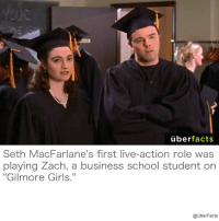 "Memes, Seth MacFarlane, and Uber: uber  facts  Seth MacFarlane's first live-action role was  playing Zach, a business school student on  ""Gilmore Girls.""  @UberFacts https://www.instagram.com/uberfacts/"
