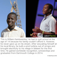 College, Facts, and Family: uber  facts  This is William Kamkwamba. He had to quit school at the  age of 14 because his family couldn't afford it. However,  he never gave up on his dream. After educating himself at  his local library, he built a wind turbine out of scraps and  brought electricity to his village in Malawi for the first  time. He gained worldwide recognition, scholarships and  graduated from Dartmouth College in 2014.  UberFacts 2015 Incredible.  http://instagram.com/uberfacts
