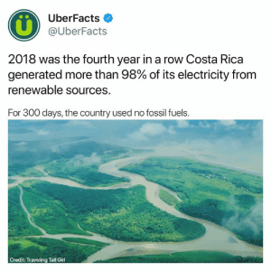 Awesomeeee 👏🏾🙌🏾  Like our facts? Check out our store: http://shopuberfacts.com: UberFacts  @UberFacts  2018 was the fourth year in a row Costa Rica  generated more than 98% of its electricity from  renewable sources.  For 300 days, the country used no fossil fuels.  Credit: Traveling Tall Girl Awesomeeee 👏🏾🙌🏾  Like our facts? Check out our store: http://shopuberfacts.com