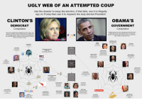INFOGRAPHIC: The Ugly Web of an Attempted Coup: How Clinton and Obama conspirators are working together to push the Russia Collusion Delusion: UGLY WEB OF AN ATTEMPTED COUP  Use the dossier to sway the election, if that fails, use it to illegally  spy on Trump then use it to impeach the duly elected President  CLINTON'S  DEMOCRAT  Conspirators  OBAMA'S  GOVERNMENT  Conspirators  Democrat candidate that benefitted from DNC primary vote  rigging, complicit in murder of SETH RICH for leaking that  info, campaign paid for dossier to influence the election and  since that effort failed, overthrow the duly elected President  of the US, Donald J Trump  Ordered spying on Trump (campaign and President-elect)  USED FISA COURT with help from FBI, DOJ, gave the  dossier to MCCAIN to give to press to help sway election, or  later overthrow Trump if he won  ANDREW MCCABE  Assistant director of FB  assisted with the dossier  effort  PETER  STRZOK  LISA PAGE  WIKILEAKS  Received info from  Seth Rich  FBI  dossier insurance  OLEG  SETH RICH  EROVINKIN  received spectications  Gave fake story to  Leaked info from the  DNC to WioLeaks  DEMOCRATIC NATIONAL  COMMITTEE  Information leaked of rigging primary  election in Hillary Cinton's favor  JAMES COMEY  Director of FBl assisted in  on  STEELE found dead  team  and assisted FISA court  application for dossier effort  JAMES CLAPPER  JOHN BRENNAN  Director of CIA assisted in  on Trump  and transiton team  DEMOCRATIC  NATIONAL  COMMMITTEE  MS-13  Two gang members  CHRISTOPHER  STEELE  Former MIß agent, paid  to receive info and  SETH RICH  Later found dead in NC  LORETTA LYNCH  Attorney General, help  get FISA warrant to spy  ERIC HOLDER  Former Atiorney General  passed along specifications  to Russian agent info wanted  dossier elfort  FUSION GPS  Firm hired by DNC and  DEBBIE WASSERMAN  SCHULTZ  Director of the DNC involved in  hit on Seth Rich for leaking  paid FUSION GPS for dossier  paid CROWDSTRIKE to  to  create dossie. set up  meeting with Russian  GLENN SIMPSON  Founder of Fusion  NELLIE OHR  FUSION GPS  CROWDSTRIKE  BRUCE OHR  Former Associate Deputy  Atorney General, Director of  JOHN PODESTA  BuzzFeeD  Clinton campaign manager  authorized ht on SETH  MARY JACOBY  Mrs Simpson bragged  CROWDSTRIKE  Poltical Too-it firm hired by  Enforcement Task Forces  met with GLENN SIMPSON  on  GOOGLE  Partisan efforts to help HRC  financially & search  BUZZFEED  Friendly media that  JOHN MCCAIN  Received dossier from  OBAMA  REFUSED FBI HELP  by JOHN MCCAN  BUZZFEED INFOGRAPHIC: The Ugly Web of an Attempted Coup: How Clinton and Obama conspirators are working together to push the Russia Collusion Delusion