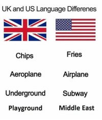 Memes, Subway, and Airplane: UK and US Language Differenes  Chips  Fries  Aeroplane  Airplane  Underground Subway  Playground  Middle East