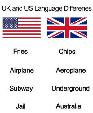 Jail, Subway, and Airplane: UK and US Language Differenes  Fries  Chips  Aeroplane  Airplane  Subway  Jail  Underground  Australia English (traditional) vs. English (simplified)