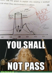 @studentlifeproblems: ul.  Use  the  graph  to  explain why weoring o seatbeit  car when they are involved in a collision  merde  No  head hes  0.06  e12  034  004  YOU SHALL  NOT PASS  ww.lor  MEMEBASE.com @studentlifeproblems