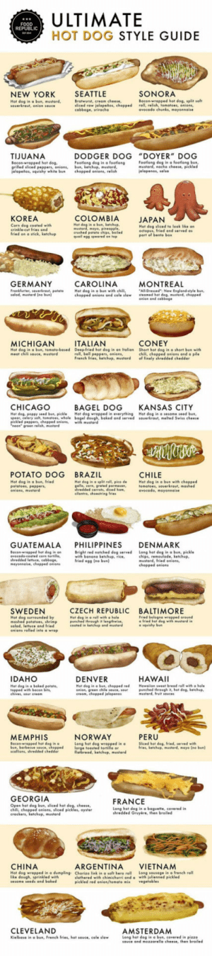 "Need A Different Style For Your Hot Dogs?: ULTIMATE  FOOD  REPUBLIC  HOT DOG STYLE GUIDE  SONORA  SEATTLE  NEW YORK  Bratwurst, cream cheese  aliced raw jolapeños, chopped  cabboge, srirache  Bacon-wrapped hot dog, split soft  roll, relish, tomatoes, onions  avocado chunks, mayonnaise  Hot dog in e bun, mustard,  sauerkraut, onion sauce  TIJUANA  ""DOYER"" DOG  Footlong dog in o footlong bun,  mustard, nacho cheese, pickled  jolapenos, salsG  DODGER DOG  Footlong dog in a footlong  bun, ketchup, mustard,  chopped onions, relish  Bacon-wrapped hot dog.  grilled sliced peppers, onions,  jalapeños, squishy white bun  COLOMBIA  Hot dog in a bun, ketchup  stord, mayo,, pineapple,  crushed potateo chips, beiled  quail egg speared on top  KOREA  JAPAN  Corn dog coated with  crinkle-cut fries ond  fried on a stick, ketchup  Hot dog sliced to look like on  octopus, fried and served as  part of bento box  GERMANY  Fronkfurter, sauerkraut, potate  salad, mustard (no bun)  CAROLINA  Hot dog in a bun with chili,  chopped onions and cole slaw  MONTREAL  ""All-Dressed: New England-style bun,  seomed hot dog, mustard, chopped  onio and cabbage  ITALIAN  Deep-fried hot dog in an Italian  roll, bell peppers, onions,  French fries, ketchup, mustard  CONEY  Short hott dog in a short bun with  chili, chopped onions and a pile  of finely shredded cheddar  MICHIGAN  Hot dog in a bun, tomato-besed  meat chili sauce, mustard  CHICAGO  KANSAS CITY  BAGEL DOG  Het dog, peppy seed bun, pickle Hot dog wrapped in everything  speor, celery salt, tomatoes, whole bagel dough, baked and served  pickled peppers, chopped onions, with mustard  neon green relish, mustard  Hot dog in o sesame seed bun,  souerkraut, melted Swiss cheese  POTATO DOG  Hot dog in a bun, fried  potatoes, peppers,  onions, musfard  BRAZIL  CHILE  Hot dog in a bun with chepped  tomotoes, souerkraut, mashed  avocodo, mayonnaise  Hot doa in a selit roll, pico de  gallo, cern, grated parmesan,  shredded carrats, diced ham  cilantre, sheestring fries  PHILIPPINES  GUATEMALA  DENMARK  Long hot dog in a bun, pickle  chips, remoulade, ketchup.  mustard, fried onions,  chopped onions  Baconwropped hot dog in on  ovocodo coated corn tortillo,  shredded lettuce, cobboge,  mayonnaise, chopped onions  Bright red notched dog served  with banona ketchup, rice,  fried egg (no bun)  SWEDEN  Hot dog surrounded by  mashed potatoes, shrimp  salad, lettuce and fried  onions rolled into a wrap  CZECH REPUBLIC BALTIMORE  Hot deg in a roll with hole  punched through it lengthwise  coated in ketchup and mustard  Fried bologne wrapped around  a fried hat dog with mustard in  squishy bun  IDAHO  DENVER  HAWAII  Hot dog in a baked potato,  topped with bacon bits,  chives, sour eream  Hot dog in a bun, chopped red  onion, green chile sevce, sour  ereom, chopped jalapenos  Howalion sweet bread roll with a hole  punched threugh it, hot deg, ketchup,  mustard, fruit souces  PERU  МЕМРHIS  NORWAY  Baceswropped hot dog in o  bun, borbecve souce, chopped  scallions, shredded cheddar  Long hot deg wrapped in a  large toosted tortilla or  latbread, ketchup, mustard  Sliced hot dog, fried, served with  fries, ketchup, mustard, meyo (no bun)  GEORGIA  FRANCE  Open hot dog bun, aliced hot dog, cheese,  chil, chopped onions, sliced pickles, oyster  crockers, ketchup, mustard  Long hot dog in o baguette, covered in  shredded Gruykre, then broiled  CHINA  Hot dog wrapped in a dumpling Chorizo link in a soft hero roll  like dough, sprinkled with  sesome seeds and baked  ARGENTINA  VIETNAM  Long sausage in a french roll  slethered with chimichurri and a with julienned pickled  vegetables  pickled red onion/tomato mix  AMSTERDAM  Long hot dog in a ben, covered in pizza  souce and mozzorella cheese, then broiled  CLEVELAND  Kielbasa in a bun, French fries, hot souce, cole slaw Need A Different Style For Your Hot Dogs?"