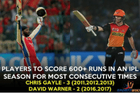 Memes, Time, and Wiki: UltraTech  PLAYERS TO SCORE 600+ RUNS IN AN IPL  SEASON FOR MOST CONSECUTIVE TIMES  CHRIS GAYLE 3 (2011,2012,2013)  DAVID WARNER 2 (2016,2017)  SPORT WIKI David Warner scored 600+ runs in an IPL season for 2nd consecutive time