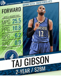 Memes, Nba, and Minnesota Timberwolves: UM  FORWARD  MPG 25.5  PPG 10.8  IMAGE COURTESY OF VN DESIGN  fosevNDSGN  S2016/17 SEASON STATS  ANESOTA  12  APG 0.9  STATS FROM NBA.COM  OTA  TIMBERWOLVES.COM  TAJ GIBSON  2-YEAR $28M Taj Gibson has agreed to a 2-year, $28M deal with Minnesota Timberwolves.  #VNdesign