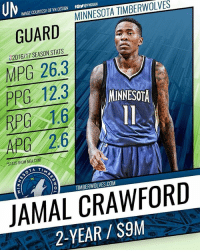 Jamal Crawford will sign a 2-year, $9M deal with the Minnesota Timberwolves, after he clears waivers on Monday. VNdesign: UM  IMAGE COURTESY OF VN DESIGN foeVNDSGN  OF VN DESIGN fO @VNDSGN  2016/17 SEASON STATS  MPG 26.3  PPG 12.3  MINNESOTA  APG 2.6  STATS FROM NBA.COM  Ay  2  TIMBERWOLVES.COM  JAMAL CRAWFORD  2-YEAR/S9M Jamal Crawford will sign a 2-year, $9M deal with the Minnesota Timberwolves, after he clears waivers on Monday. VNdesign