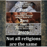 9/11, Memes, and Zero: umber  of Jewish terrorist  attacks since 911  Number  of Christian terrorist  attacks since 9/11  Zero  Number  Islamic terror  attacks since 9ATA  6855  Not all religions  are the same True. 🔴🔵Want to see more? Check out my YouTube channel: Dylan's Daily Show🔵🔴 JOINT INSTAGRAM: @rightwingsavages Partners: 🇺🇸👍: @The_Typical_Liberal 🇺🇸💪@tomorrowsconservatives 🇺🇸 @DylansDailyShow 🇺🇸@conservative.female 😈 @too_savage_for_liberals 💪 @RightWingRoast 🇺🇸 @Conservative.American 🇺🇸 @Trumpmemz DonaldTrump Trump HillaryClinton MakeAmericaGreatAgain Conservative Republican Liberal Democrat Ccw247 MAGA Politics LiberalLogic Savage TooSavageForDemocrats Instagram Merica America PresidentTrump Funny True sotrue