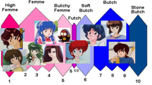 umiao:  i should be doing work rn but…..,,here's a ranma ½ futch scale bc i cant believe no one has made one yet akjsfhksahd: umiao:  i should be doing work rn but…..,,here's a ranma ½ futch scale bc i cant believe no one has made one yet akjsfhksahd