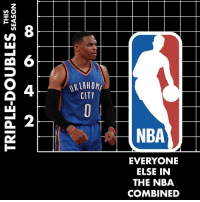 Russell Westbrook vs NBA  This could be a close one all season long tbh: un O  6  OKLAHOM  CITY  NBA  EVERYONE  ELSE IN  THE NBA  COMBINED Russell Westbrook vs NBA  This could be a close one all season long tbh
