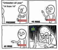 """Memes, Rugby, and All: """"Unbeaten all year""""  """"14 from 14""""  CRUSADERS  PREGAME  CRUSADERS  60 MINS  40 MINS  RUGBY  MEMES  CRUSADERS 3 measly points... 😂😂😂 rugby LionsNZ2017 crusaders"""