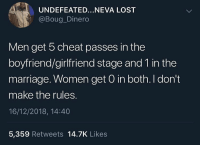 It's ok for men to cheat: UNDEFEATED...NEVA LOST  @Boug_Dinero  Men get 5 cheat passes in the  boyfriend/girlfriend stage and 1 in the  marriage. Women get 0 in both. I don't  make the rules.  16/12/2018, 14:40  5,359 Retweets 14.7K Likes It's ok for men to cheat