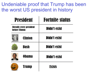 Not MY president: Undeniable proof that Trump has been  the worst US president in history  PresidentFortnite status  literally every president  before Clinton  Clinton  Bush  Obama  Didn't exist  Didn't exist  Didn't exist  Didn't exist  Exists  Trump Not MY president