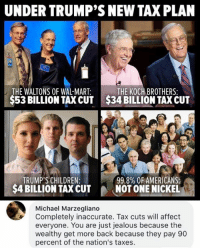 (GC): UNDER TRUMP'SNEW TAX PLAN  THE KOCH BROTHERS:  THE WALTONS OF WAL-MART:  $53 BILLION TAX CUT $34 BILLION TAX CUT  TRUMP'S CHILDREN  99.8% OF AMERICANS;  $4 BILLION TAX CUT NOT ONE NICKEL  Michael Marzegliano  Completely inaccurate. Tax cuts will affect  everyone. You are just jealous because the  wealthy get more back because they pay 90  percent of the nation's taxes. (GC)