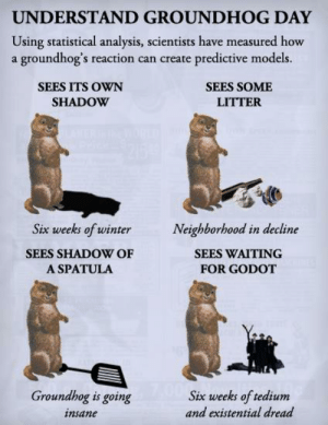 Helpful! What groundhog sign impresses you?: UNDERSTAND GROUNDHOG DAY  Using statistical analysis, scientists have measured how  a groundhog's reaction can create predictive models.  SEES ITS OWN  SHADOW  SEES SOME  LITTER  Six weeks of winterNeighborhood in decline  SEES SHADOW OF  A SPATULA  SEES WAITING  FOR GODOT  Groundhog is going  insane  Six weeks of tedium  and existential dread Helpful! What groundhog sign impresses you?