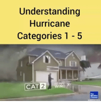 🏃🏽🏃🏽🏃🏽 ✖️ Tag Friends ✖️ Follow (me) For More ✖️ Double Tap & Check Out My Recents: Understanding  Hurricane  Categories 1 - 5  In  CAT WIND  2  The 🏃🏽🏃🏽🏃🏽 ✖️ Tag Friends ✖️ Follow (me) For More ✖️ Double Tap & Check Out My Recents