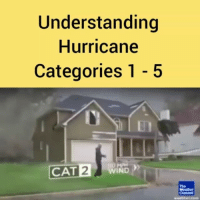 Memes, Hurricane, and Understanding: Understanding  Hurricane  Categories 1 -5  IT  CAT  2 Categories 1-5! hurricaneharvey HurricaneIrma irma