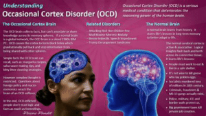 Complex, Facts, and Logic: Understanding  Occasional Cortex Disorder (OCD) msonng poer the mn r  Occasional Cortex Disorder (OCD) is a serious  medical condition that deteriorates the  The Occasional Cortex Brain  Related Disorders  The Normal Brain  The OCD brain collects facts, but can't ansociame or share  knowledge across its memory spheres, if a norml brain  is a global network, the OCD brain is a sãoed 1980s IBM  PC. OCD auses the cortex to form black holes yhich  gravitationally pul back and stop İrforntion from  being shared with other spberes  Artacking Red Hen Chicken Pox  Mad Maxine Moronic Malady  Bernie Imbedlic Speech Impediment  Trump Derangement Syedrom  A noemdl brain lears from history  stores Ife's lessoes in long term memcry  to better adapt to lfe.  The normal cerebral cortexis  active& anssociative. Logical  rights flash back and forth  across its connective tisvee,  t learns sfe's lessons:  imple facts the OCD brain can  recall, such as: margarita r  sabha sauce making tips, and  kitty litter clearing strategies  People must work to eat &  ive in a sale sheltr  , R's not wise to kill geese  . Socialists murdered tens  . Criminals, traudsters &  . Polce, miäitary, ICE and  who lay golden ega  of milions in 20th century.  MS13 gangs actually exist  However complex thought s  restricted. Questions about  foreign policyand macro-  brain of an 0CD sutere  In the end,  people don't trust logic and  facts as much as feeecelings  border walls protect us  Big government taxes kll  private job creation  Prone Pandit Occasional Cortex Disorder (OCD)