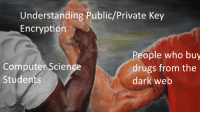 cRyPtOgRaPhY iS a MaThS sUbJeCt: Understanding Public/Private Key  Encryption  Computer Scien  Students  People who buy  drugs from the  dark web cRyPtOgRaPhY iS a MaThS sUbJeCt