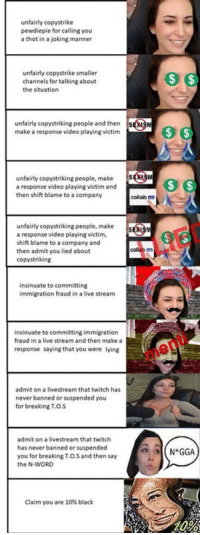 Playing Victim: unfairly copystrike  pewdiepie for calling you  a thot in a joking manner  unfairly copystrike smaller  channels for talking about  the situation  unfairly copystriking people and thens  make a response video playing victim  unfairly copystriking people, mae  a response video playing victim and  then shift blame to a company  collab  unfairly copystriking people, make  a response video playing victim,  shift blame to a company and  then admit you lied about  copystriking  SM  insinuate to committing  immigration fraud in a live stream  insinuate to committing immigration  fraud in a live stream and then make a  response saying that you were lying  menti  admit on a livestream that twitch has  never banned or suspended you  for breaking T.O.S  admit on a livestream that twitch  has never banned or suspended  you for breaking T.O.S and then say  the N-WORD  N GGA  Claim you are 10% black