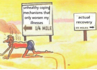 Coping Mechanisms: unhealthy coping  mechanisms that  only worsen my  illnesses  actual  recovery  25 MILES  /4 MILE