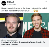 unilad: UNILAD  50 mins S  UNILAD  He got more followers in the few months at the end of  2018 as he did in the whole of 2017...  UNILAD 3 MIN READ  PewDiePie's Subscribers Go Up 700% Thanks To  Beef With T-Series