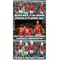 Chelsea, Memes, and Soccer: United were 13 ptsbehind  Chelsea 8PL games ago.  SOCCER?  OONE)  After Jose & his team's incredible  Comeback &undefeated run  The gap is now only 14 points. Tag a Man Utd fan 😜