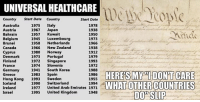 (GC): UNIVERSAL HEALTHCARE  Start Date  Country  Country  Start Date  Italy  Australia  1975  1978  Austria  1967  Japan  1938  Bahrain  1957  Kuwait  1950  Belgium  1945  Luxembourg  1958  Netherlands  1966  New Zealand  1973  Brunei  1966  Canada  1938  1980  Norway  1912  1973  Portugal  1979  1972  Singapore  1993  1974  Slovenia  1972  1941  South Korea  1988  1983  Spain  1986  1993  Sweden  1955  1990  Switzerland  1994  1977 United Arab Emirates 1971  ruS  Denmark  Finland  France  Germany  Greece  Hong Kong  Iceland  Ireland  1995  United Kingdom  1948  Israel  HERES MY IDON TCARE  WHAT OTHER COUNTRIES  DO SLIP (GC)