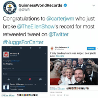 carterwilkerson now has the most retweeted tweet of all-time. That's good for the nuggets, and $100k to @DTFA. nuggsforcarter @pmwhiphop: UNNER  Guinness WorldRecords  (GWR  Congratulations to  a carterwm who just  broke The Ellen Show  s record for most  retweeted tweet on  a Twitter  #NuggsForCarter  Ellen DeGeneres  e The Ellen Show  If only Bradley's arm was longer. Best photo  Wendy s  Wendys  ever. #oscars  Replying to @carteriwm  18 Million  4/5/17, 7:32 PM  LIKE  Carter Wilkerson  Carterjwm -11s  Replying to @Wendys  3.430,242 2,384,695  Consider it done  3 06 AM 3 Mar 2014 carterwilkerson now has the most retweeted tweet of all-time. That's good for the nuggets, and $100k to @DTFA. nuggsforcarter @pmwhiphop