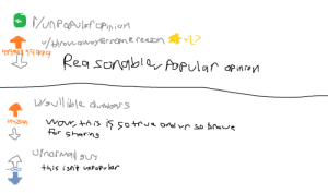 Wow, Waw, and Popular: unPoAlfPinion  T/tronqwoyerone reaon  Rea songbl PoPular apintn  libla dumanss  Waw,i> 5 GotruR ovd vr so braus  narMauy  this isn't uAPoPu lar Wow that really unpopulared my opinion
