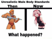 Phone, Now, and What: Unrealistic Male Body Standards  Then  Now  What happened? Small phone clearing dump