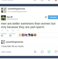 ken m: unsettlingstories  unsettlingstories  Ken M  Following  @horsey surprise  men are better swimmers than women but  only because they are part sperm  RETWEETS FAVORITES  53  65  unsettlingstories  I love Ken M so much  240 notes