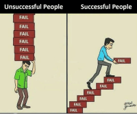 "Fail, Goals, and Memes: Unsuccessful People  Successful People  FAIL  FAIL  FAIL  FAIL  FAIL  FAIL  FAIL  FAIL  FAIL  FAIL  FAIL  FAIL  UtKal  go  FAIL ""Use failure as a stepping stone to your goals and dreams 💡"" - @secrets2success"