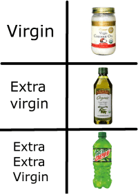 "Virgin, Coconut Oil, and Http: unT.  Virgin  Virgin  Coconut OIL  UNRITINED  Extra  virgin  POMPEIAN  Ic  Extra Virgin  Olive Oil  Extra  Extra  Virgin <p>How much for this piece of crap? via /r/MemeEconomy <a href=""http://ift.tt/2vLC0ta"">http://ift.tt/2vLC0ta</a></p>"