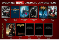 UPCOMING  MARVEL CINEMATIC UNVIERSE FILMS  SPIDERMAN  GALAYY  JULY 7.  MAY 5  JULY 6.  NOVEMBER 3.  FEBRUARY 16.  MAY 4.  2017  2018  2017  2017  2018  2018  AVENGERS  UNTITLED  UNTITLED  UNTITLED  MARVEL FILM MARVEL FILM  MARVEL FILM  JULY 10.  NOVEMBER 6  MARCH 8.  MAY 3,  MAY 1.  2019  2020  2020  2019  2020 Marvel's schedule be on point! TAG UR FRIENDS AND FOLLOW! 😏 nerd geek marvel avengers ironman captainamerica spiderman doctorstrange thor hulk antman disney blackpanther mcu infinitywar thanos captainmarvel thorragnarok spidermanhomecoming tomholland dc batman superman wonderwoman flash justiceleague