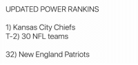 What a time to be alive...: UPDATED POWER RANKINS  1) Kansas City Chiefs  T-2) 30 NFL teams  32) New England Patriots What a time to be alive...